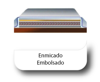 Enmicado Embolsado
