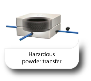 Hazardous powder transfer