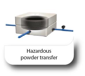 Hazardous powder transfer
