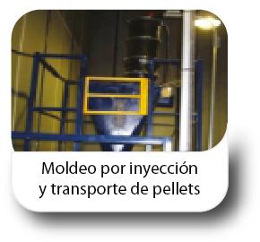 Moldeo por inyección y transporte de pellets
